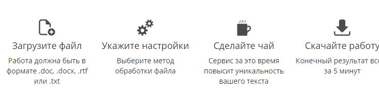 Преимущества сервиса Антиплагиат Фокс