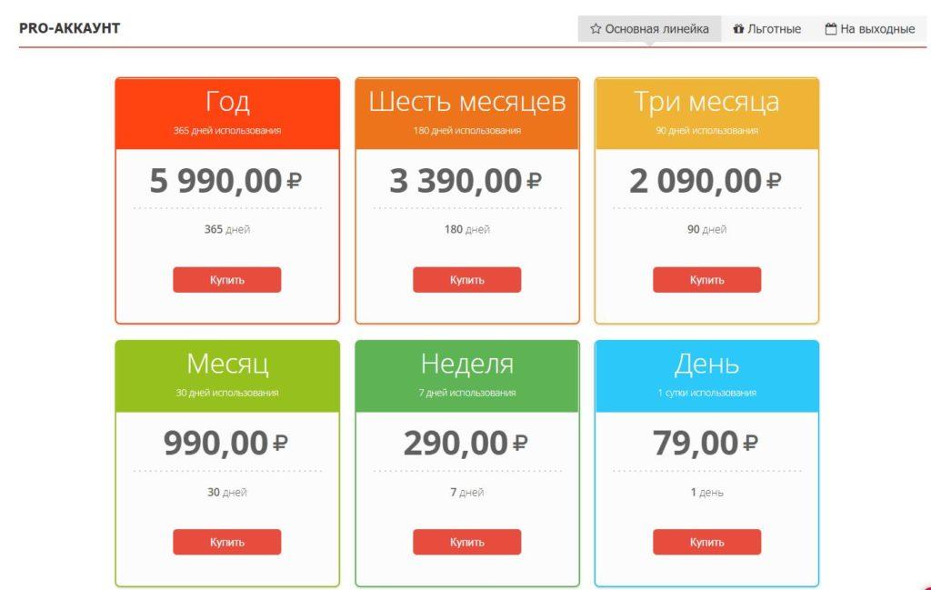 PRO-аккаунт на Текст ру