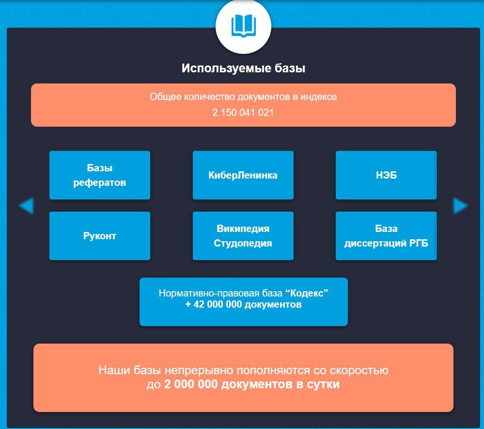 Руконтекст антиплагиат - Используемые базы